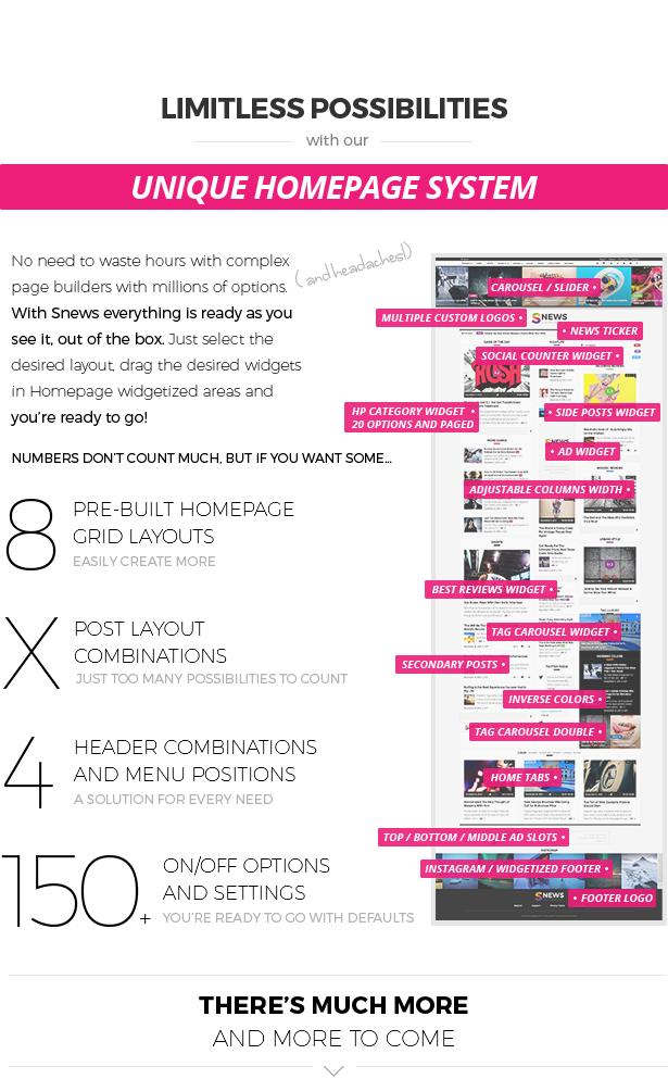 SNEWS |  Eye-catching Magazine, Reviews & Newspaper WordPress Theme - 2